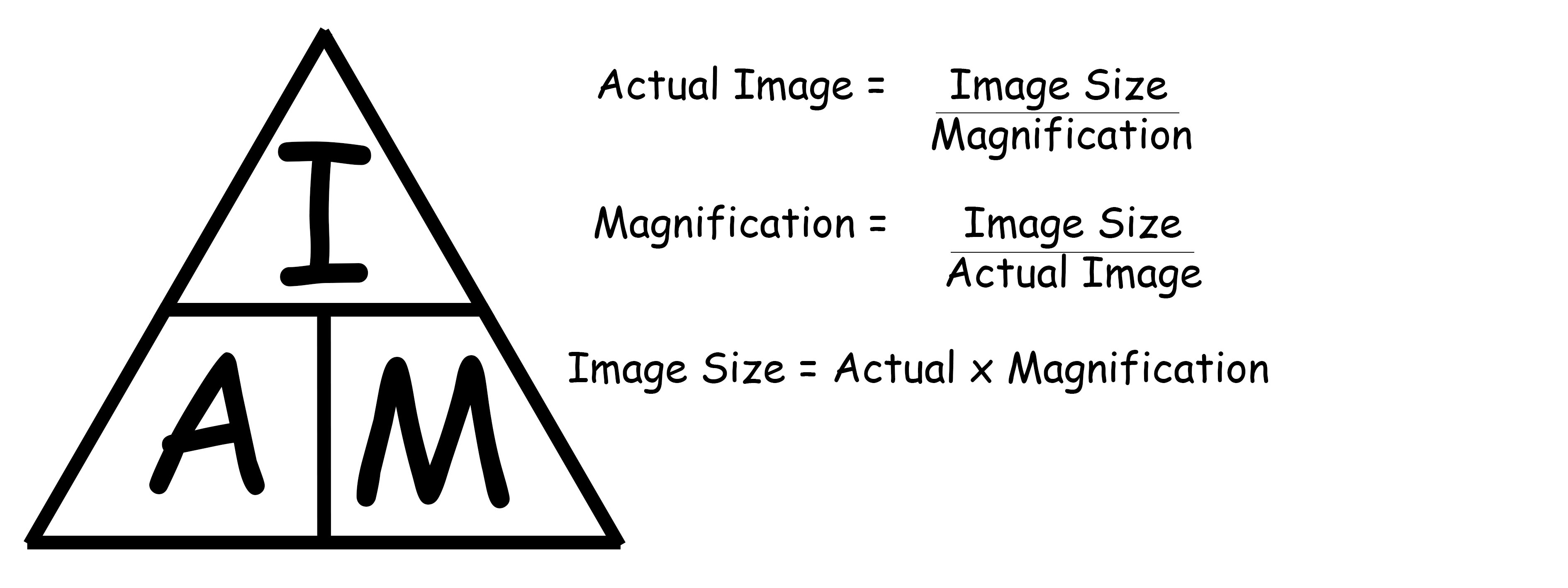 Magnification Triangle.jpg